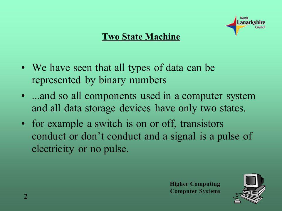 Higher Computing Computer Systems 2 Two State Machine We have seen that all types of data can be represented by binary numbers...and so all components