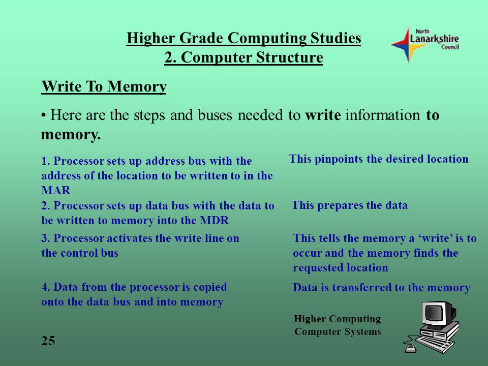 Higher Computing Computer Systems 25 Higher Grade Computing Studies 2. Computer Structure Write To Memory Here are the steps and buses needed to write