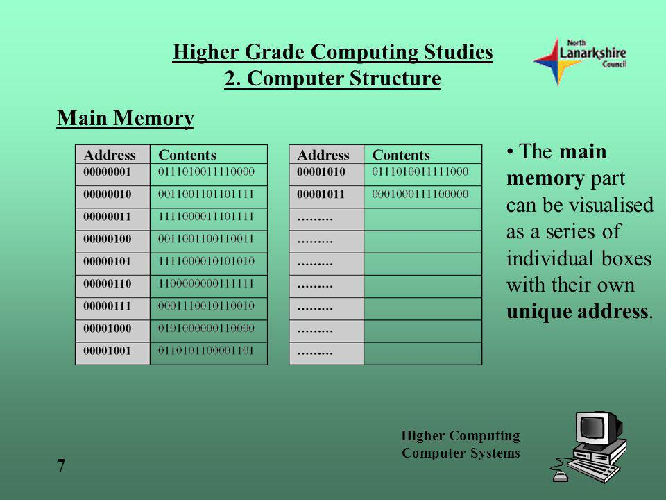 Higher Computing Computer Systems 7 Higher Grade Computing Studies 2. Computer Structure Main Memory The main memory part can be visualised as a serie