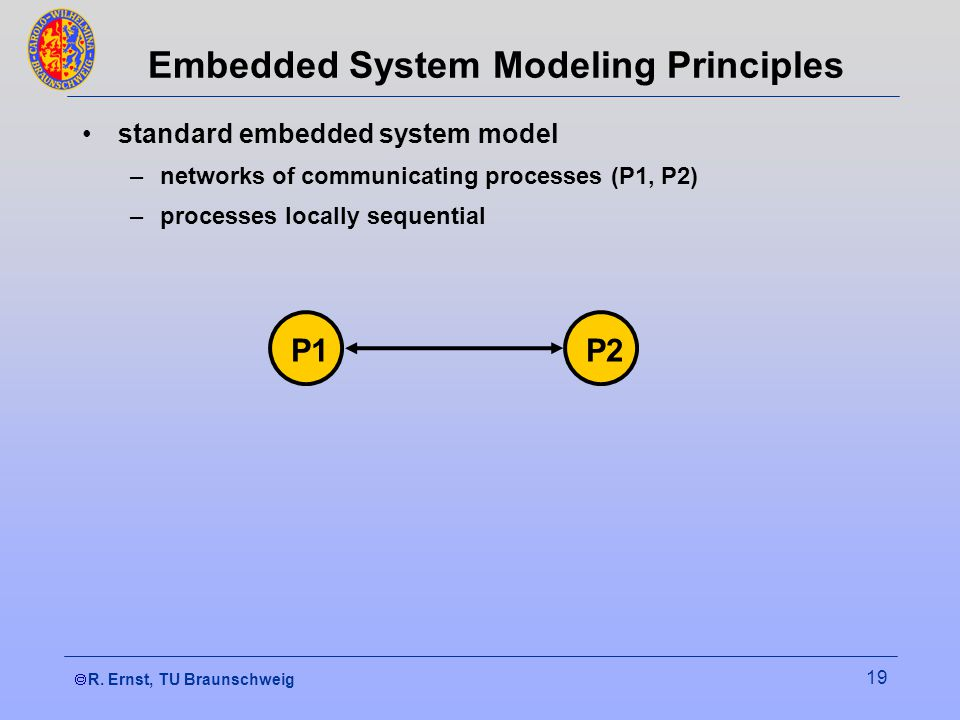 R. Ernst, TU Braunschweig 19 Embedded System Modeling Principles standard embedded system model –networks of communicating processes (P1, P2) –process