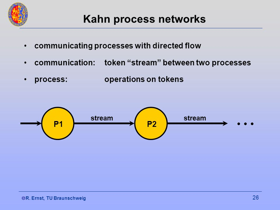 R. Ernst, TU Braunschweig 26 Kahn process networks communicating processes with directed flow communication: token stream between two processes proces