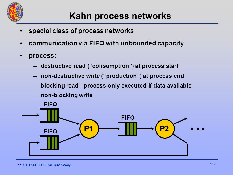R. Ernst, TU Braunschweig 27 Kahn process networks special class of process networks communication via FIFO with unbounded capacity process: –destruct