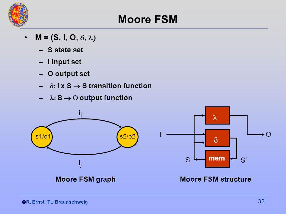 R. Ernst, TU Braunschweig 32 Moore FSM M = (S, I, O, –S state set –I input set –O output set – I x S S transition function – S output function s1/o1s2