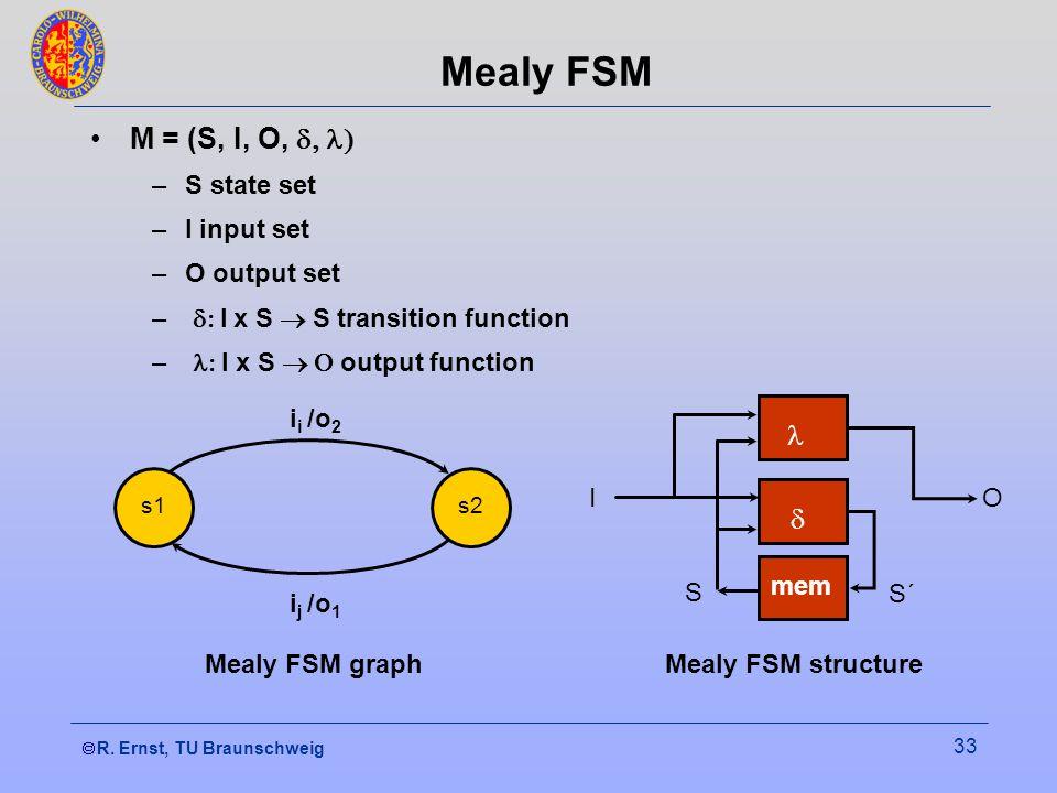 R. Ernst, TU Braunschweig 33 Mealy FSM M = (S, I, O, –S state set –I input set –O output set – I x S S transition function – I x S output function s1s