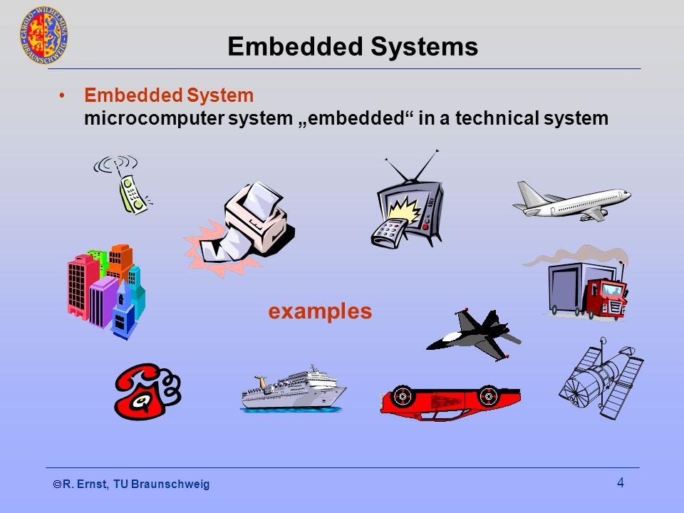 R. Ernst, TU Braunschweig 4 Embedded Systems Embedded System microcomputer system embedded in a technical system examples