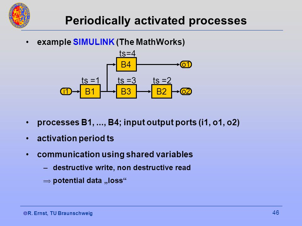 R. Ernst, TU Braunschweig 46 Periodically activated processes example SIMULINK (The MathWorks) processes B1,..., B4; input output ports (i1, o1, o2) a