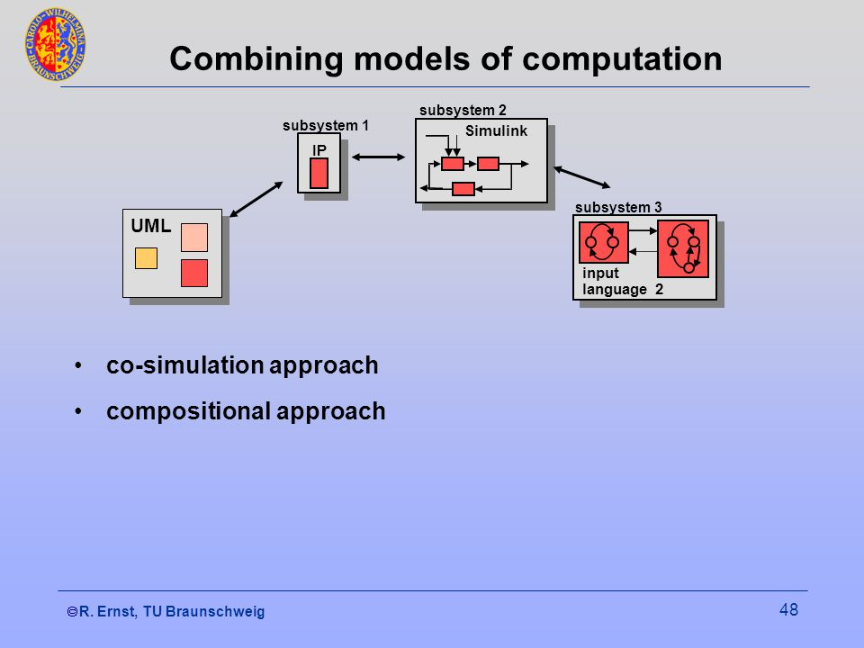 R. Ernst, TU Braunschweig 48 Combining models of computation co-simulation approach compositional approach Simulink subsystem 2 input language 2 subsy