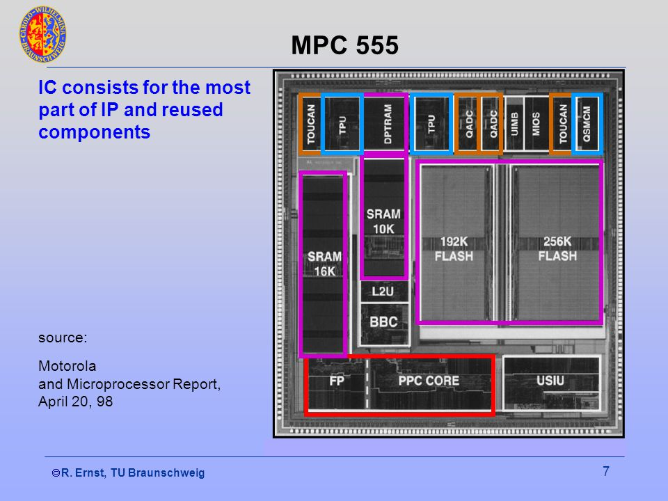 R. Ernst, TU Braunschweig 7 MPC 555 IC consists for the most part of IP and reused components source: Motorola and Microprocessor Report, April 20, 98