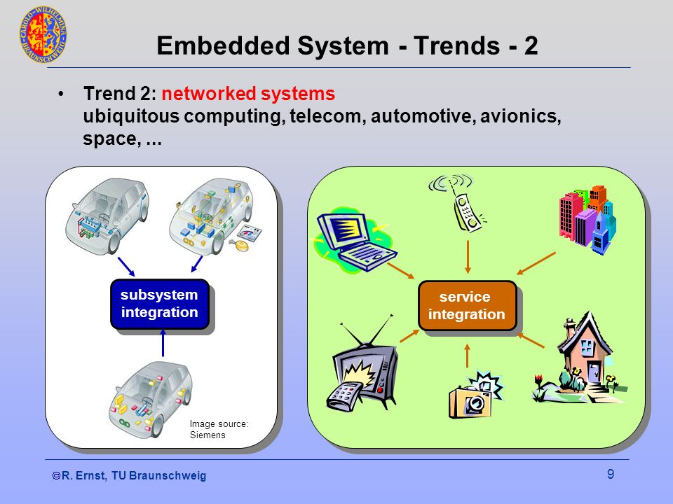 R. Ernst, TU Braunschweig 9 Embedded System - Trends - 2 Trend 2: networked systems ubiquitous computing, telecom, automotive, avionics, space,... sub