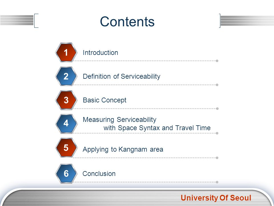 University Of Seoul Contents Introduction 1 Definition of Serviceability 2 Measuring Serviceability with Space Syntax and Travel Time 4 Applying to Ka