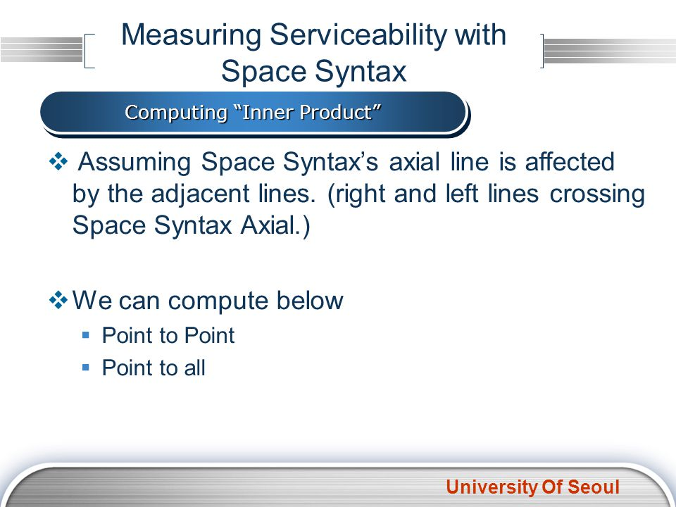 University Of Seoul Measuring Serviceability with Space Syntax Computing Inner Product Assuming Space Syntaxs axial line is affected by the adjacent lines.
