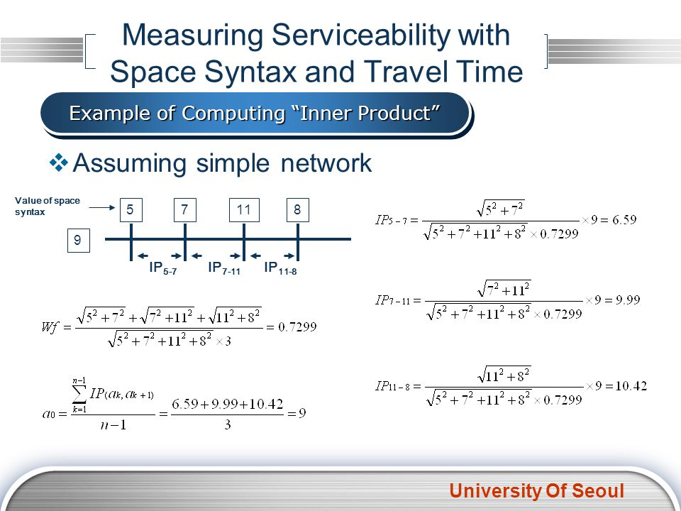 University Of Seoul Assuming simple network Measuring Serviceability with Space Syntax and Travel Time Example of Computing Inner Product 9 57 118 Value of space syntax IP 5-7 IP 7-11 IP 11-8