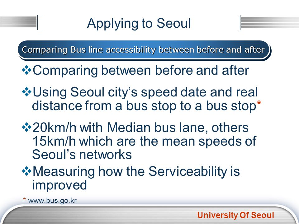 University Of Seoul Applying to Seoul Comparing Bus line accessibility between before and after Comparing between before and after Using Seoul citys s