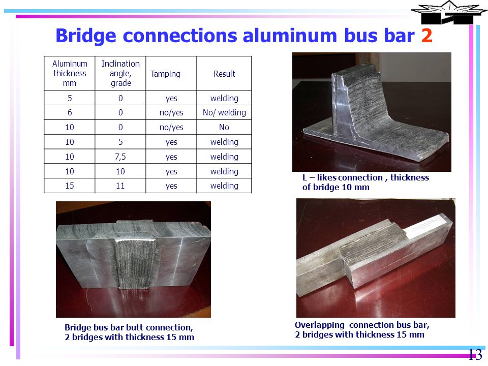 13 Aluminum thickness mm Inclination angle, grade TampingResult 50yeswelding 60no/yesNo/ welding 100no/yesNo 105yeswelding 107,5yeswelding 10 yeswelding 1511yeswelding Bridge connections aluminum bus bar 2 Bridge bus bar butt connection, 2 bridges with thickness 15 mm Overlapping connection bus bar, 2 bridges with thickness 15 mm L – likes connection, thickness of bridge 10 mm