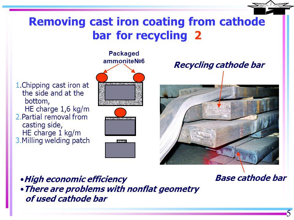 6 Iron cathode- descent detachable connections 1 – copper aluminum contact; 2 – contact copper layer; 3 – flexible multilayer descent; 4 – cathode bus bar; 5 – cathode bar; 6 – hardware.