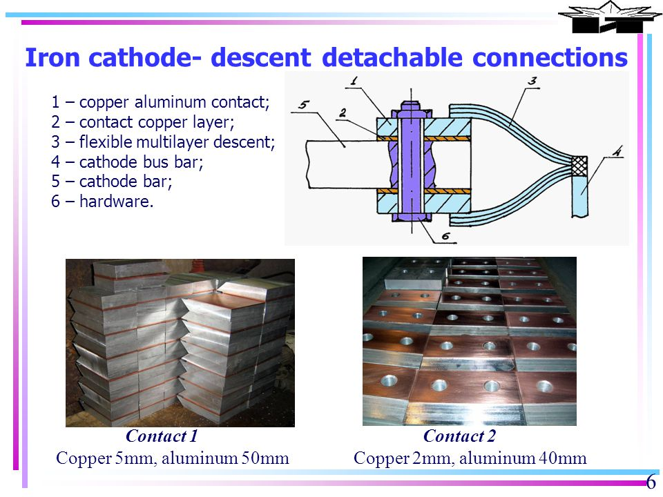 6 Iron cathode- descent detachable connections 1 – copper aluminum contact; 2 – contact copper layer; 3 – flexible multilayer descent; 4 – cathode bus bar; 5 – cathode bar; 6 – hardware.