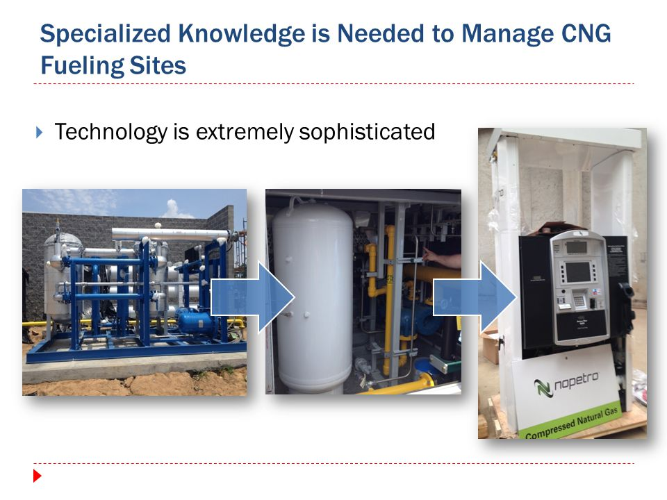 Specialized Knowledge is Needed to Manage CNG Fueling Sites Technology is extremely sophisticated