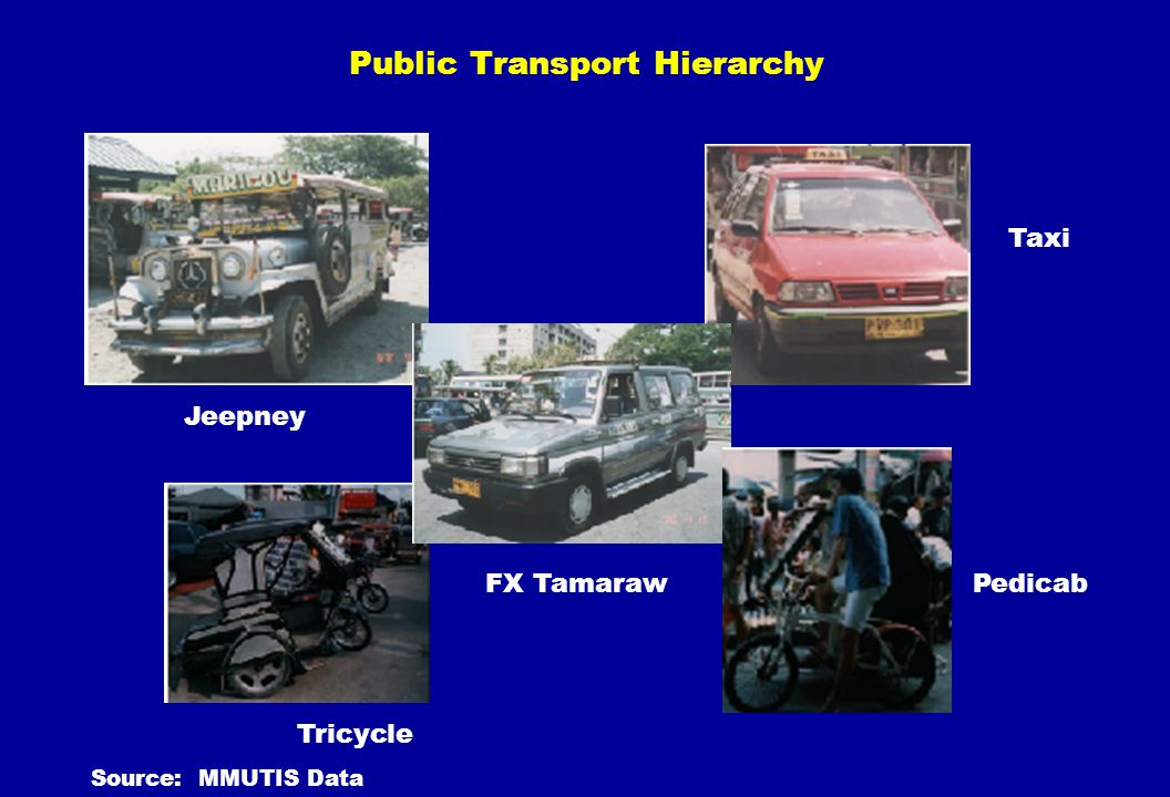 Public Transport Hierarchy Jeepney FX Tamaraw Taxi Tricycle Pedicab Source: MMUTIS Data