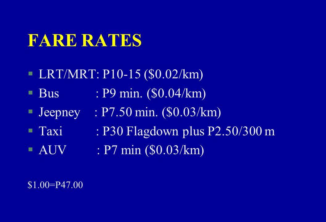 FARE RATES §LRT/MRT: P10-15 ($0.02/km) §Bus : P9 min. ($0.04/km) §Jeepney : P7.50 min. ($0.03/km) §Taxi : P30 Flagdown plus P2.50/300 m §AUV : P7 min