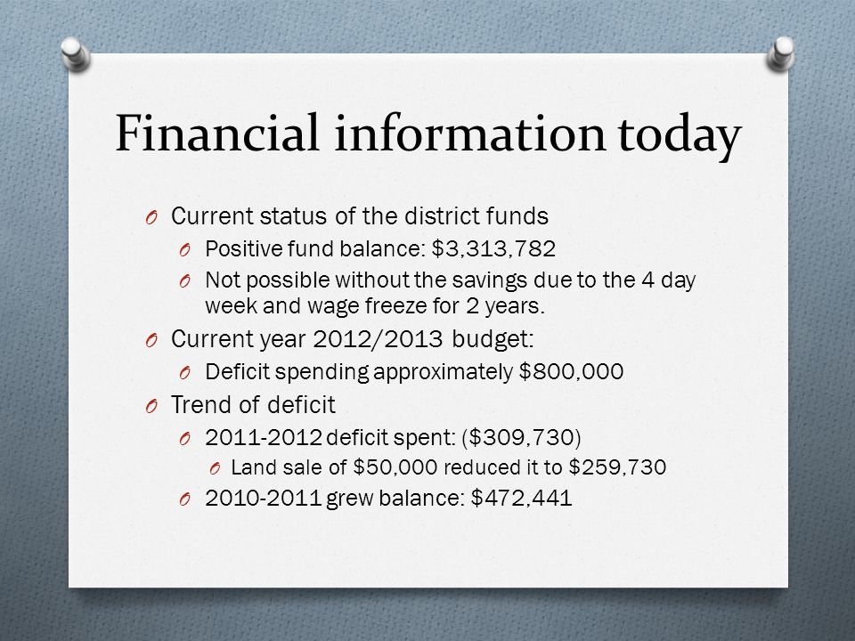 Financial information today O Current status of the district funds O Positive fund balance: $3,313,782 O Not possible without the savings due to the 4 day week and wage freeze for 2 years.