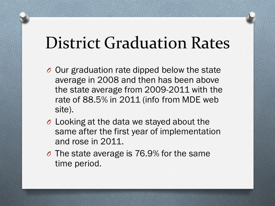 District Graduation Rates O Our graduation rate dipped below the state average in 2008 and then has been above the state average from 2009-2011 with the rate of 88.5% in 2011 (info from MDE web site).