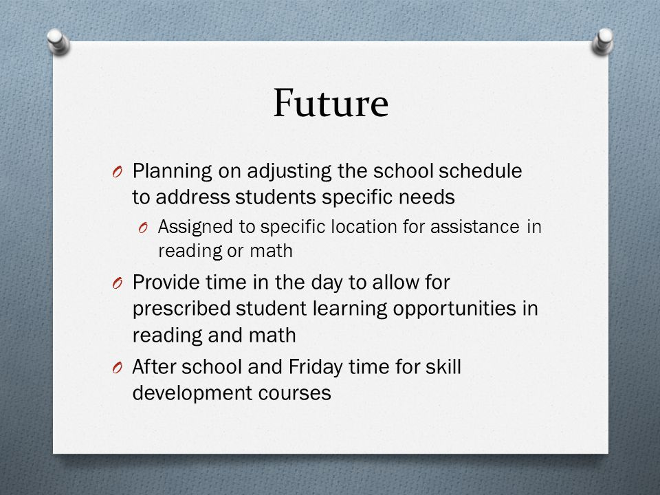 Future O Planning on adjusting the school schedule to address students specific needs O Assigned to specific location for assistance in reading or math O Provide time in the day to allow for prescribed student learning opportunities in reading and math O After school and Friday time for skill development courses