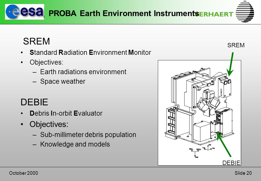 Slide 20October 2000 PROBA Earth Environment Instruments SREM Standard Radiation Environment Monitor Objectives: –Earth radiations environment –Space weather DEBIE Debris In-orbit Evaluator Objectives: –Sub-millimeter debris population –Knowledge and models SREM DEBIE