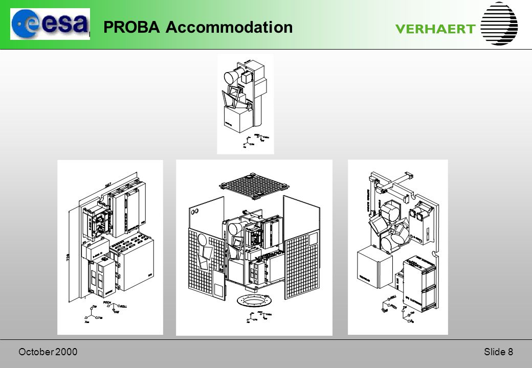 Slide 8October 2000 PROBA Accommodation