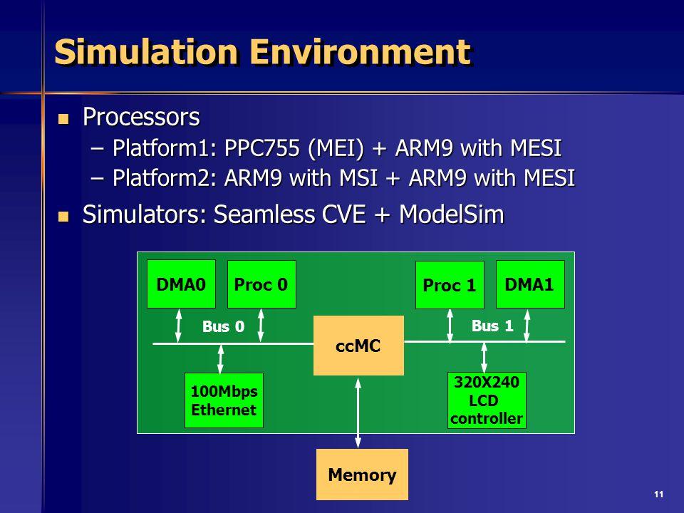 11 Simulation Environment Processors Processors –Platform1: PPC755 (MEI) + ARM9 with MESI –Platform2: ARM9 with MSI + ARM9 with MESI Simulators: Seamless CVE + ModelSim Simulators: Seamless CVE + ModelSim ccMC Bus 0 Proc 1 Bus 1 Proc 0 Memory DMA0 DMA1 100Mbps Ethernet 320X240 LCD controller