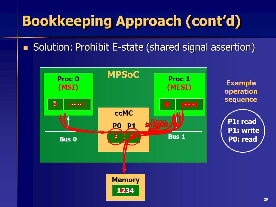 20 MPSoC ccMC Bus 0 Proc 1 (MESI) Bus 1 Proc 0 (MSI) Memory I I I I P0 P1 Bookkeeping Approach (contd) Solution: Prohibit E-state (shared signal asser
