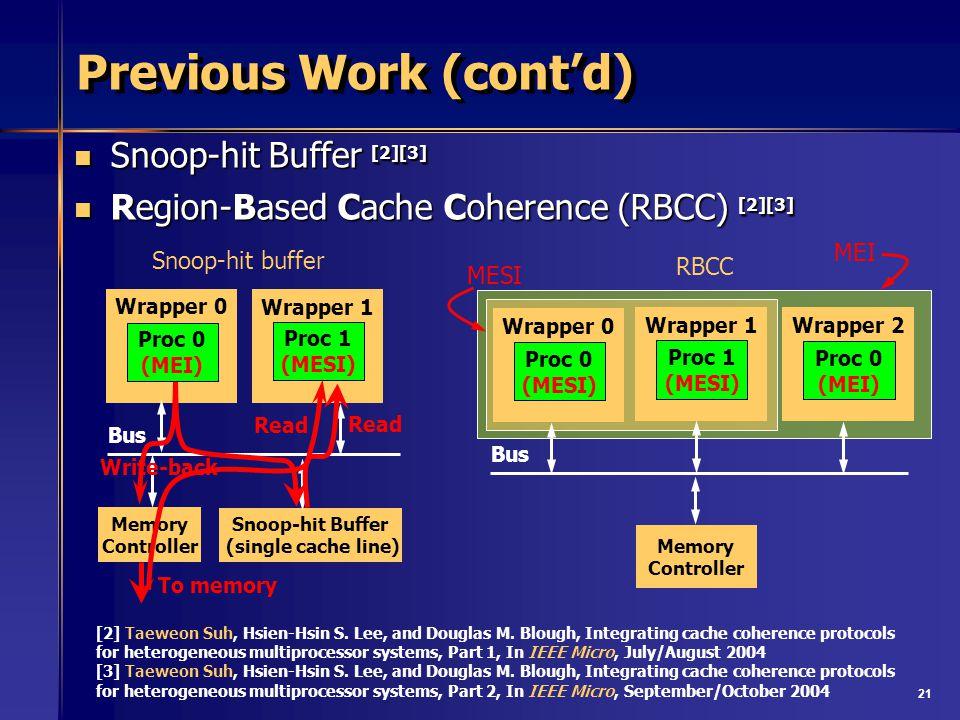 21 Previous Work (contd) Snoop-hit Buffer [2][3] Snoop-hit Buffer [2][3] Region-Based Cache Coherence (RBCC) [2][3] Region-Based Cache Coherence (RBCC