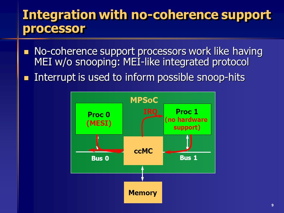 9 Integration with no-coherence support processor No-coherence support processors work like having MEI w/o snooping: MEI-like integrated protocol No-coherence support processors work like having MEI w/o snooping: MEI-like integrated protocol Interrupt is used to inform possible snoop-hits Interrupt is used to inform possible snoop-hits ccMC Bus 0 Proc 1 (no hardware support) Bus 1 Proc 0 (MESI) Memory MPSoC IRQ