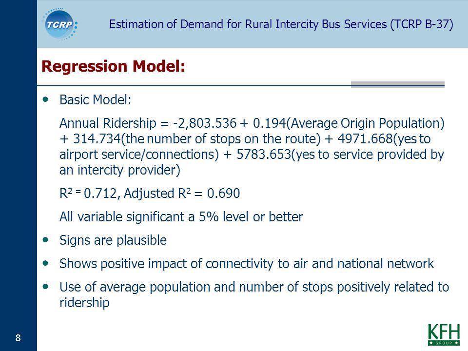 Estimation of Demand for Rural Intercity Bus Services (TCRP B-37) 8 Regression Model: Basic Model: Annual Ridership = -2,803.536 + 0.194(Average Origi