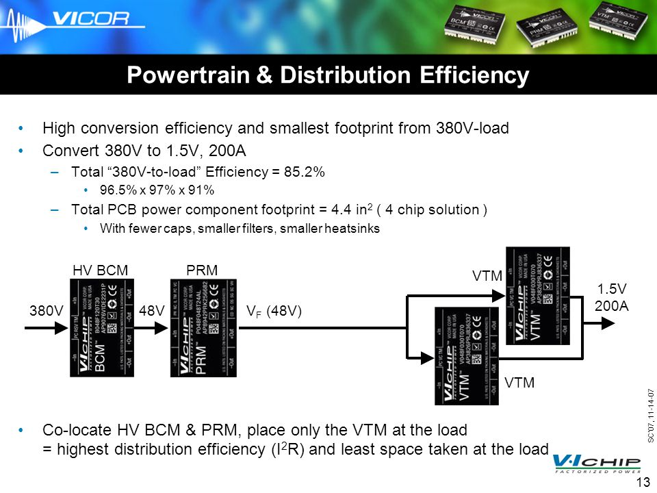 SC07, 11-14-07 13 Powertrain & Distribution Efficiency High conversion efficiency and smallest footprint from 380V-load Convert 380V to 1.5V, 200A –Total 380V-to-load Efficiency = 85.2% 96.5% x 97% x 91% –Total PCB power component footprint = 4.4 in 2 ( 4 chip solution ) With fewer caps, smaller filters, smaller heatsinks Co-locate HV BCM & PRM, place only the VTM at the load = highest distribution efficiency (I 2 R) and least space taken at the load 1.5V 200A 380V48VV F (48V) HV BCMPRM VTM