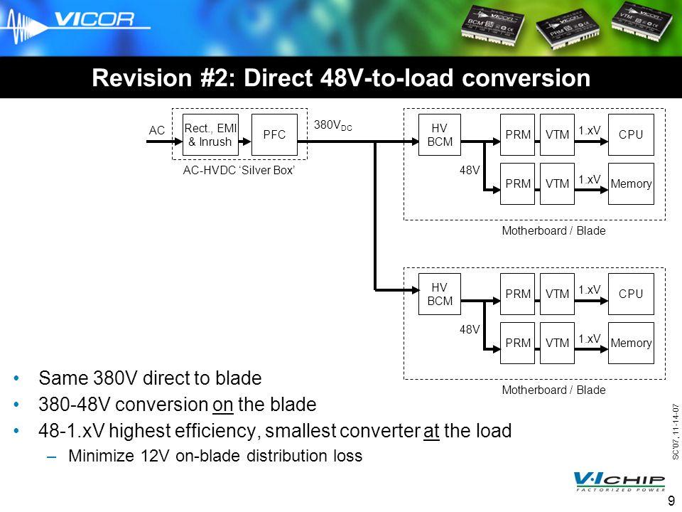 SC07, 11-14-07 9 Revision #2: Direct 48V-to-load conversion Rect., EMI & Inrush 48V AC 380V DC PFC AC-HVDC Silver Box Motherboard / Blade 1.xV Memory Same 380V direct to blade 380-48V conversion on the blade 48-1.xV highest efficiency, smallest converter at the load –Minimize 12V on-blade distribution loss PRMVTM 1.xV CPUPRMVTM HV BCM 48V Motherboard / Blade 1.xV MemoryPRMVTM 1.xV CPUPRMVTM HV BCM
