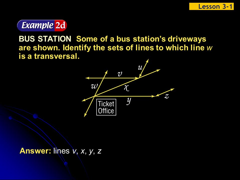 Example 1-2d BUS STATION Some of a bus stations driveways are shown. Identify the sets of lines to which line w is a transversal. Answer: lines v, x,