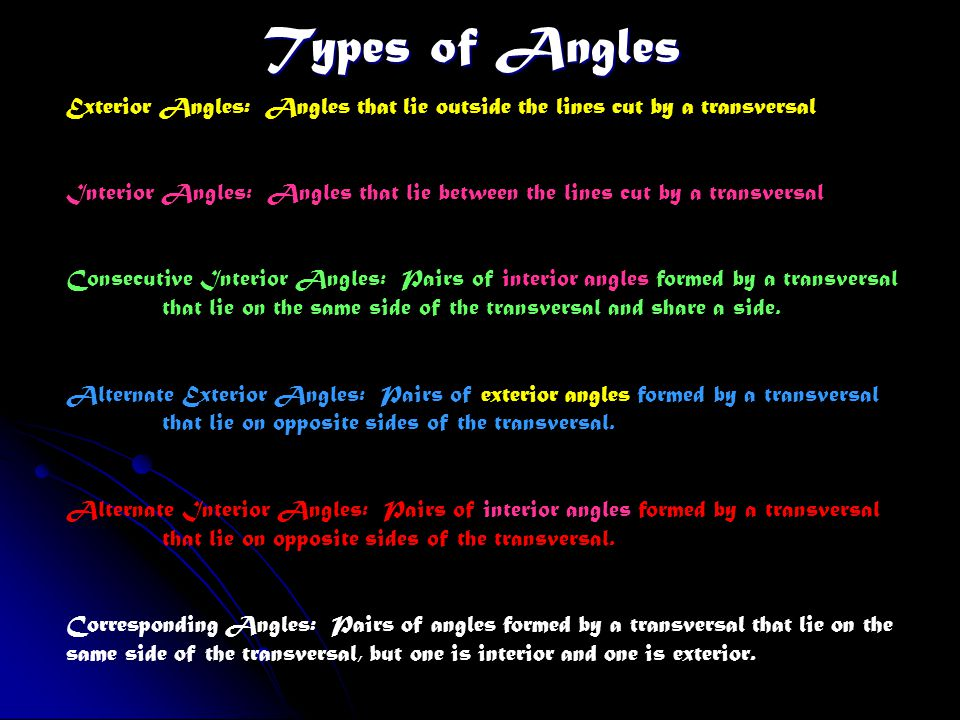 Types of Angles Exterior Angles: Angles that lie outside the lines cut by a transversal Interior Angles: Angles that lie between the lines cut by a tr
