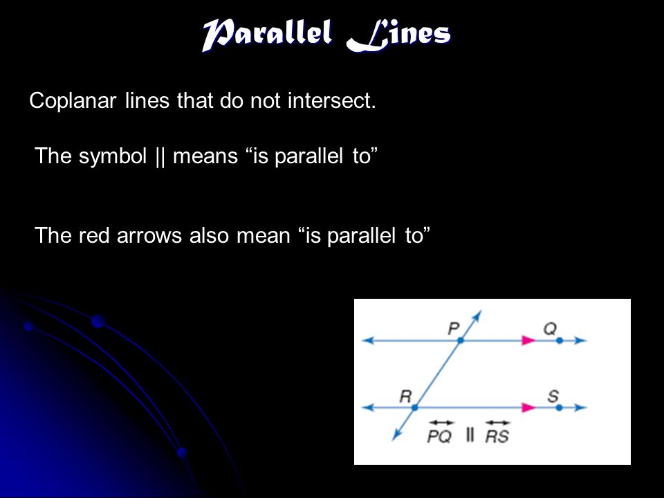 Parallel Planes Two or more planes that do not intersect. Q R