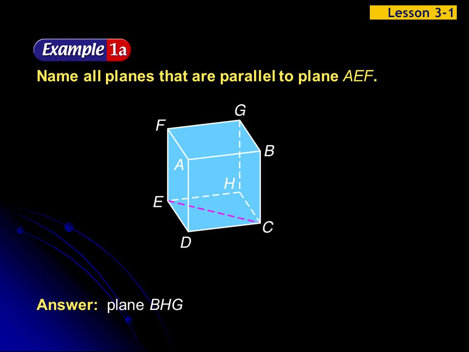 Example 1-1b Name all segments that intersect Answer: