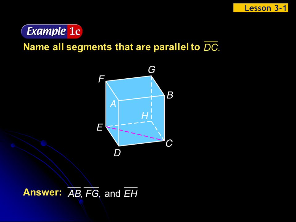 Example 1-1d Name all segments that are skew to Answer: