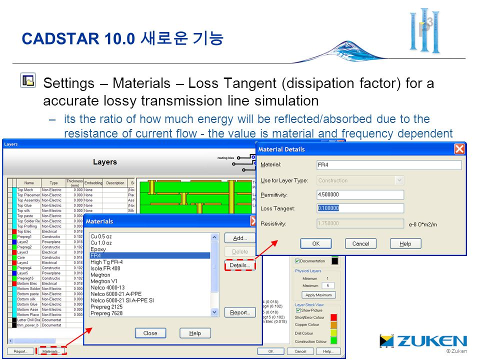 © Zuken Settings – Materials – Loss Tangent (dissipation factor) for a accurate lossy transmission line simulation –its the ratio of how much energy w