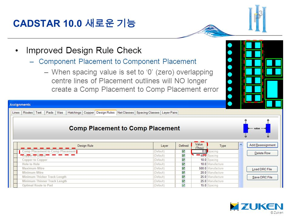 © Zuken Improved Design Rule Check –Component Placement to Component Placement –When spacing value is set to 0 (zero) overlapping centre lines of Plac
