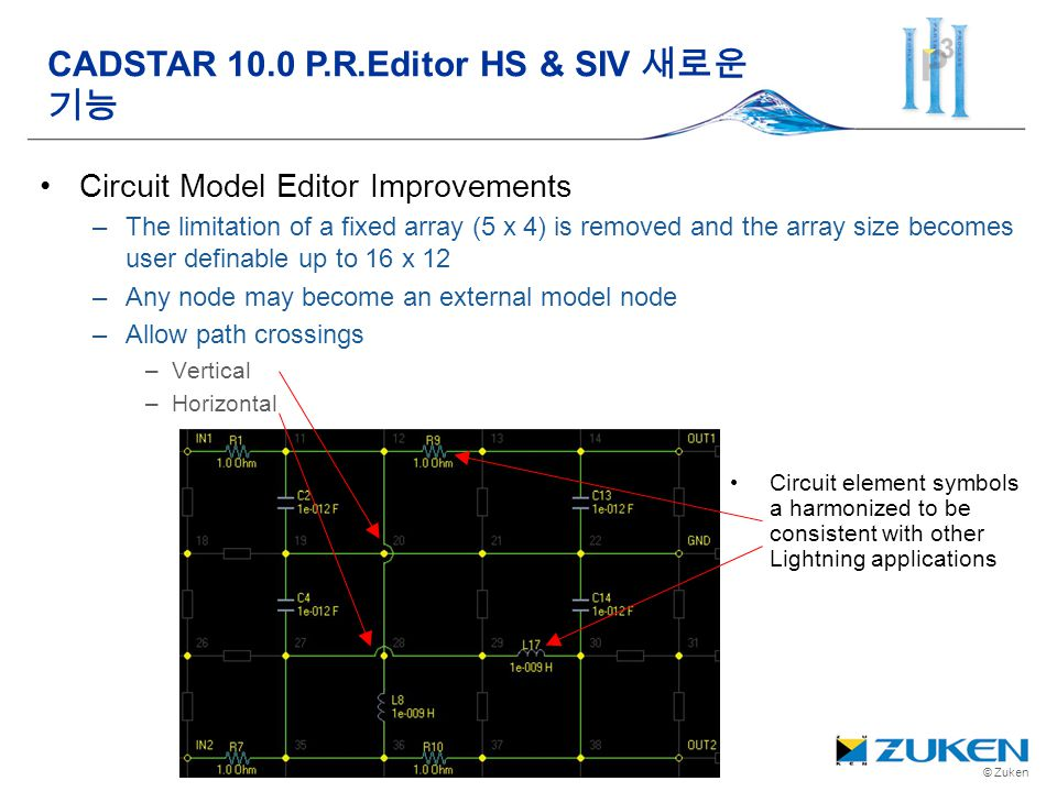 © Zuken Circuit Model Editor Improvements –The limitation of a fixed array (5 x 4) is removed and the array size becomes user definable up to 16 x 12