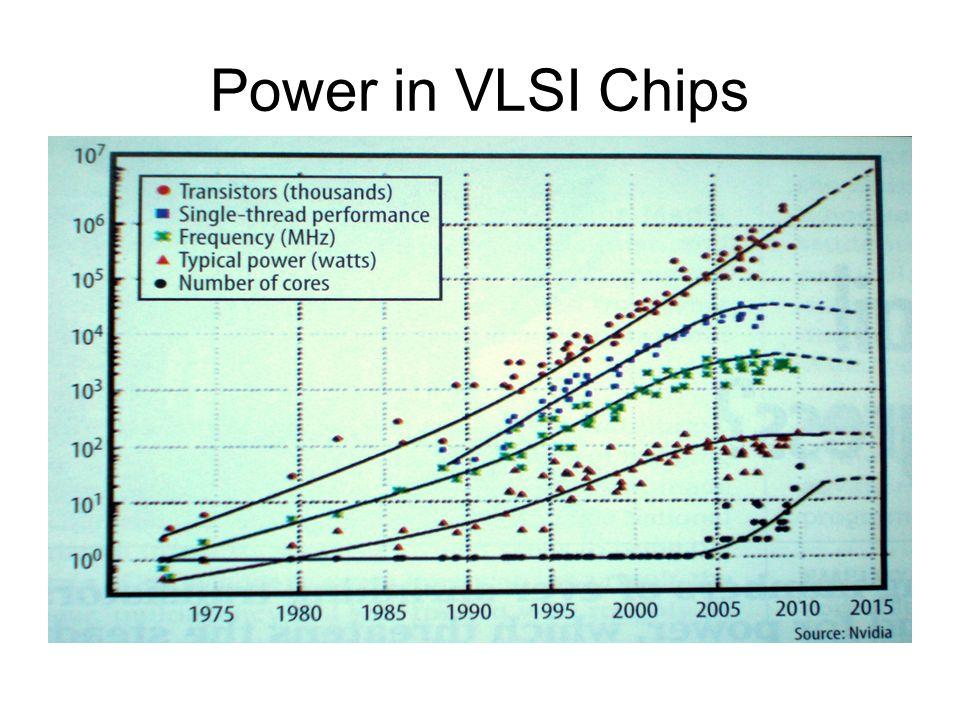 Power in VLSI Chips