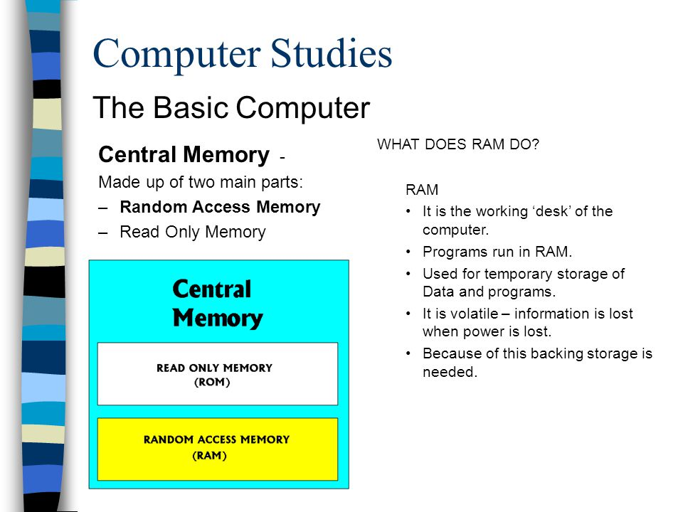 Computer Studies The Basic Computer Central Memory - Made up of two main parts: –Random Access Memory –Read Only Memory RAM It is the working desk of