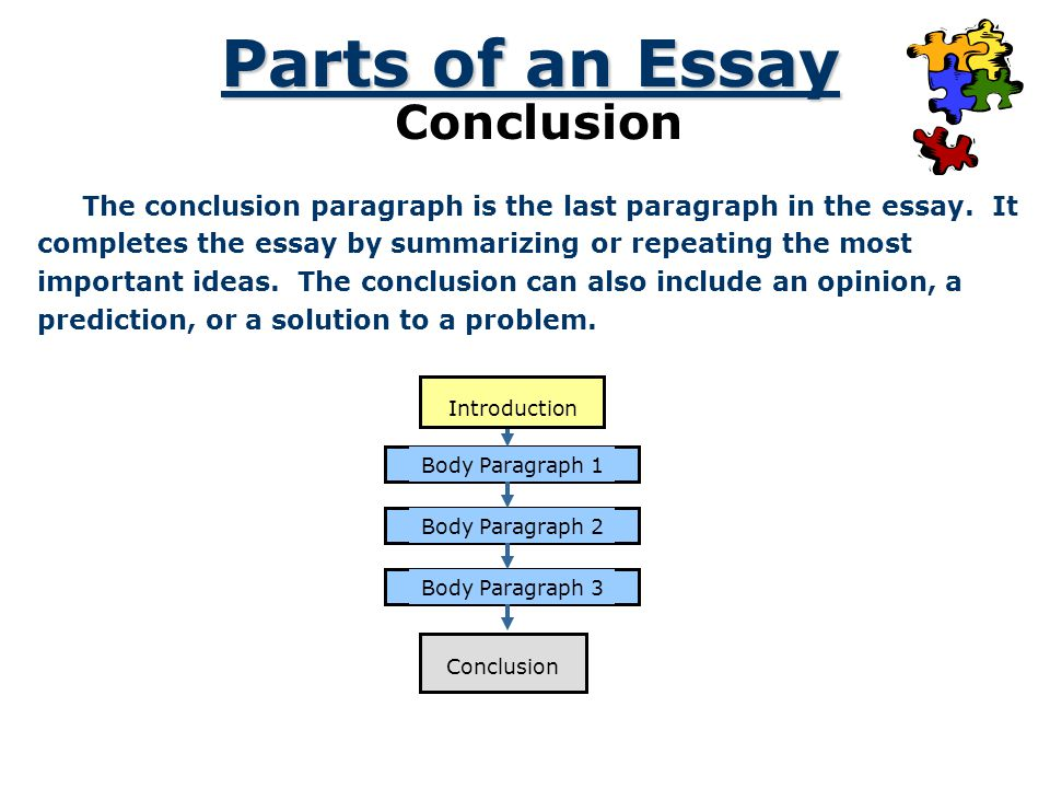 Parts of an Essay Conclusion The conclusion paragraph is the last paragraph in the essay. It completes the essay by summarizing or repeating the most