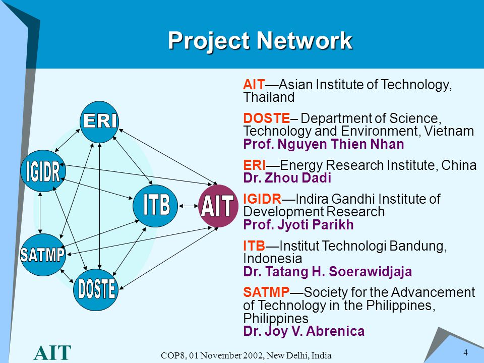 AIT COP8, 01 November 2002, New Delhi, India 4 Project Network AITAsian Institute of Technology, Thailand DOSTE– Department of Science, Technology and