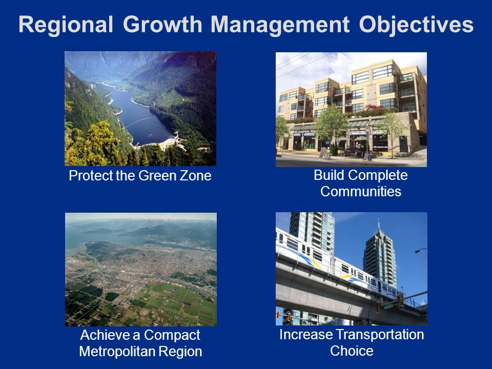 Regional Growth Management Objectives Protect the Green Zone Build Complete Communities Achieve a Compact Metropolitan Region Increase Transportation