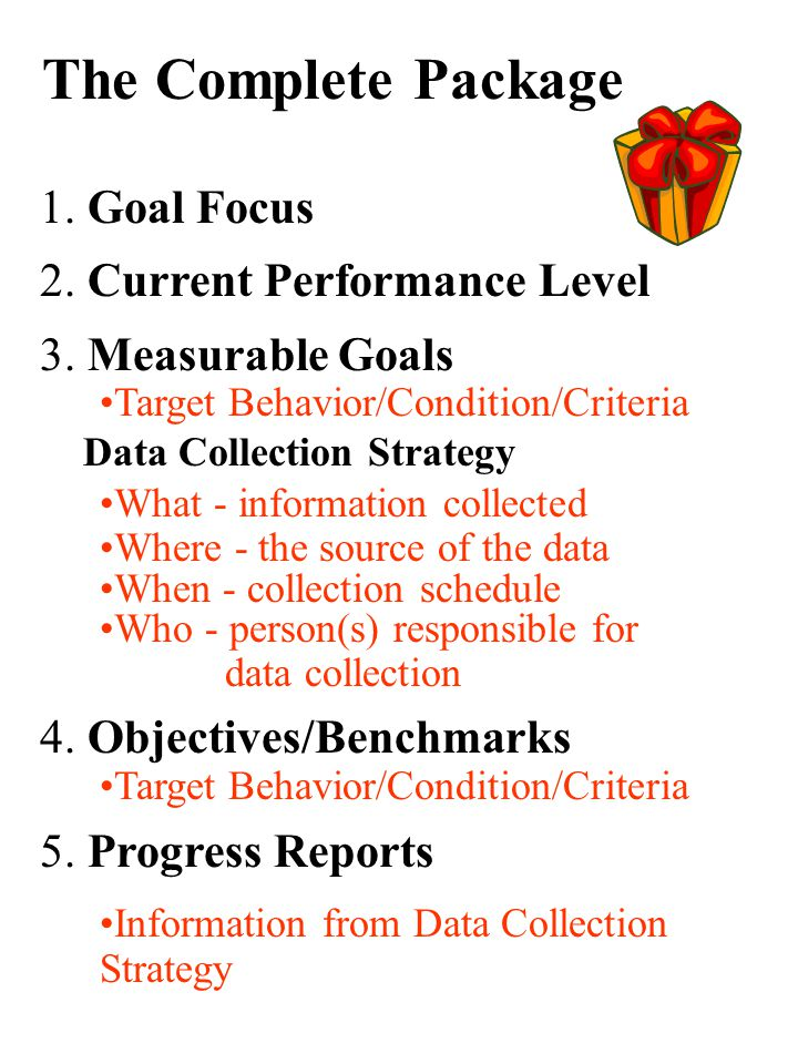 The Complete Package 1.Goal Focus 2. Current Performance Level 3.