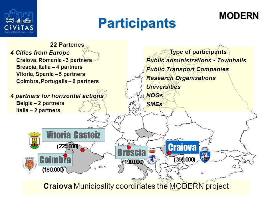 Participants MODERN Type of participants Public administrations - Townhalls Public Transport Companies Research Organizations Universities NOGs SMEs 22 Partenes 4 Cities from Europe Craiova, Romania - 3 partners Brescia, Italia – 4 partners Vitoria, Spania – 5 partners Coimbra, Portugalia – 6 partners 4 partners for horizontal actions Belgia – 2 partners Italia – 2 partners Craiova Municipality coordinates the MODERN project Brescia Vitoria Gasteiz Coimbra Craiova